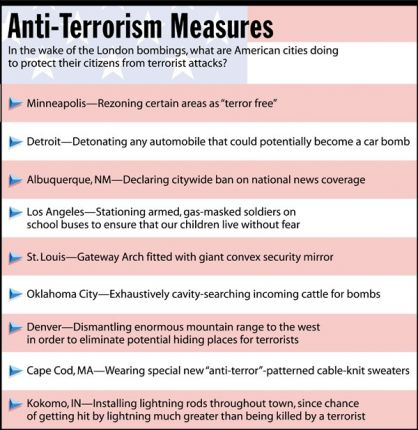 The Onion: Anti-Terrorism Measures [Infographic]